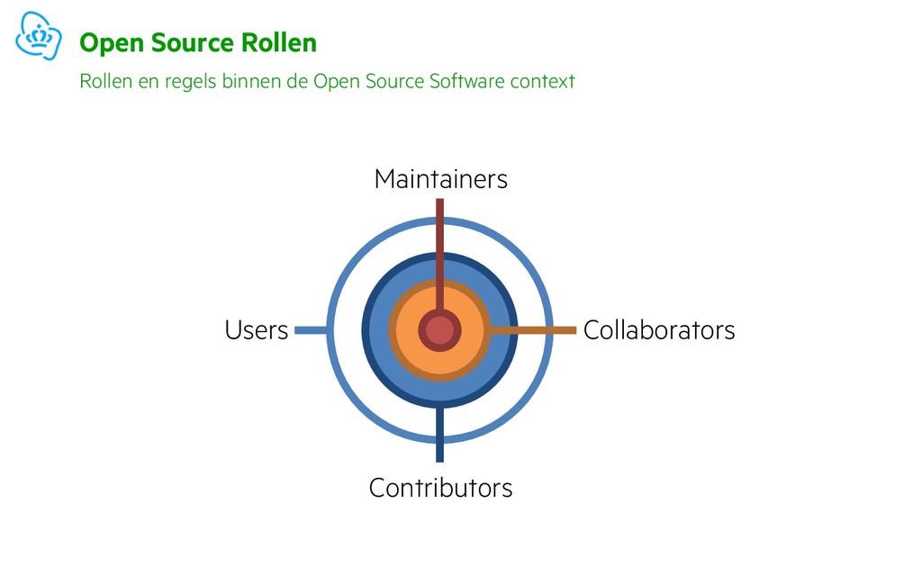 Open Source Rollen Rollen en regels binnen de O...