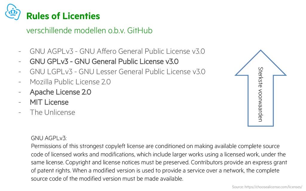 Rules of Licenties - GNU AGPLv3 - GNU Affero Ge...
