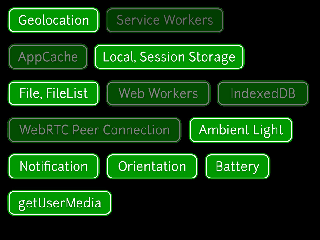 getUserMedia WebRTC Peer Connection Ambient Lig...