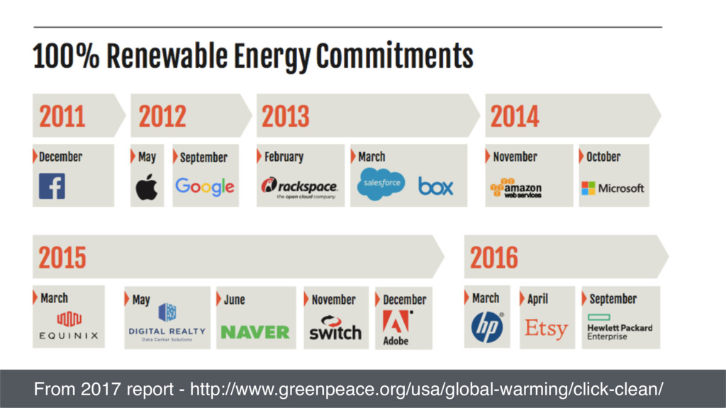 Power quote From 2017 report - http://www.green...