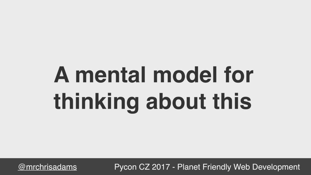 Pycon CZ 2017 - Planet Friendly Web Development...