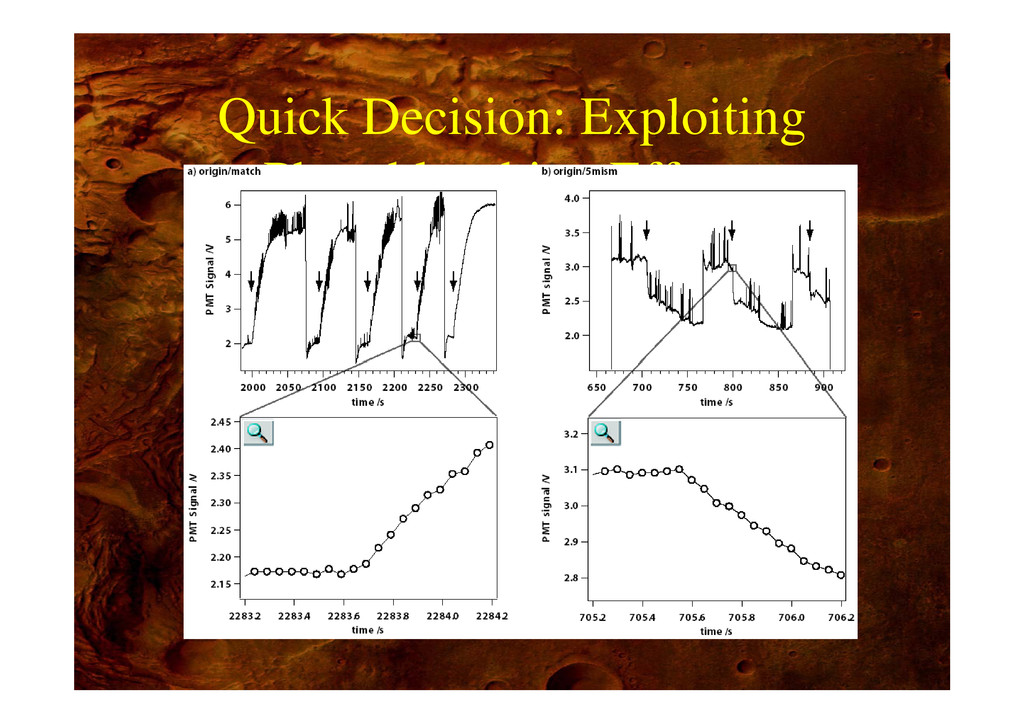 Quick Decision: Exploiting Quick Decision: Expl...
