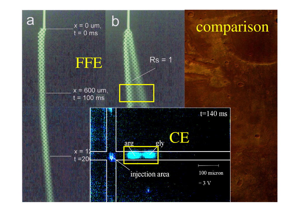 comparison p FFE FFE c e [ a r b . u n i t s ] ...