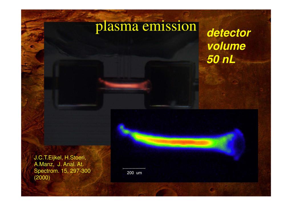 detector plasma emission detector volume 50 L p...
