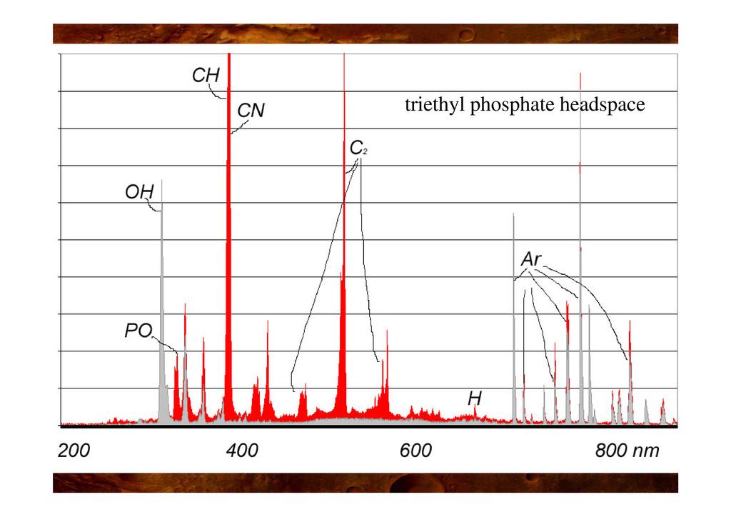triethyl phosphate headspace