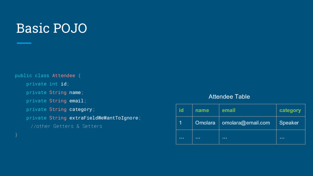 Basic POJO public class Attendee { private int ...