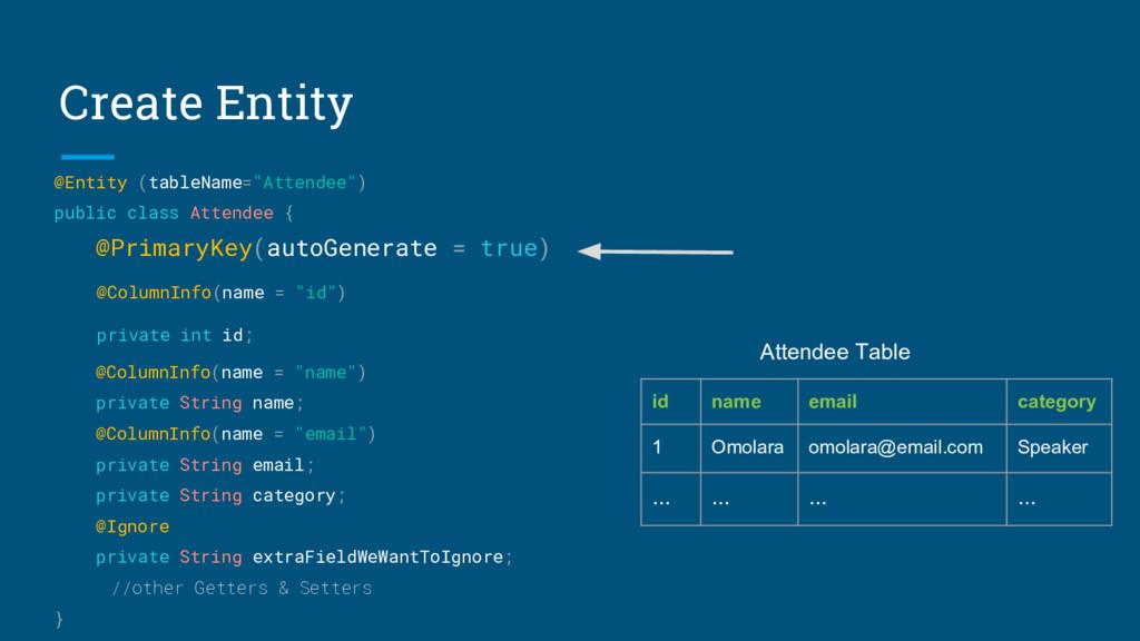 "Create Entity @Entity (tableName=""Attendee"") pu..."