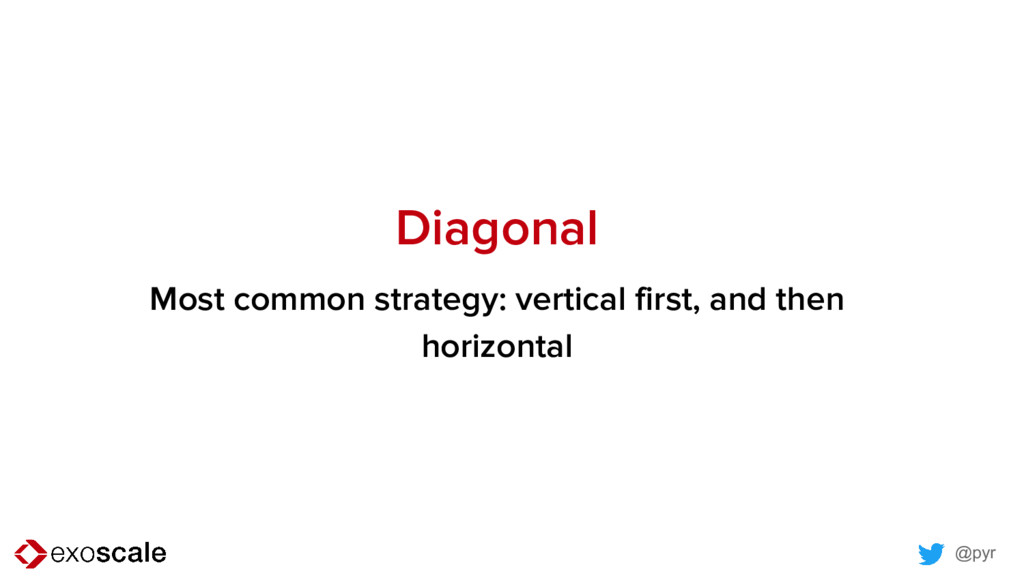 @pyr Diagonal Most common strategy: vertical fi...