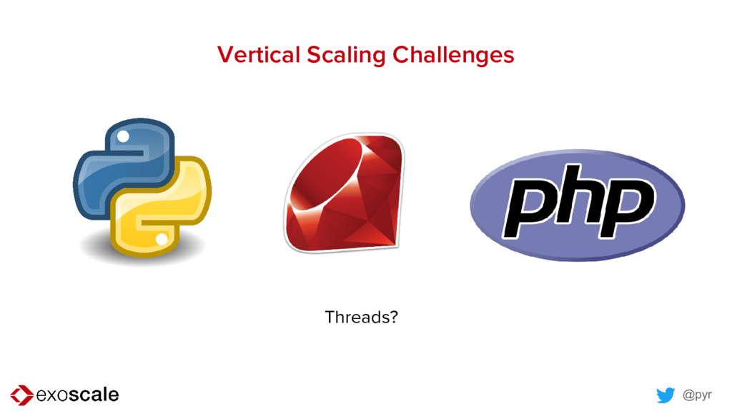 @pyr Vertical Scaling Challenges Threads?