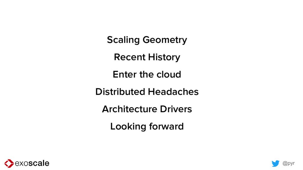 @pyr Scaling Geometry Recent History Enter the ...