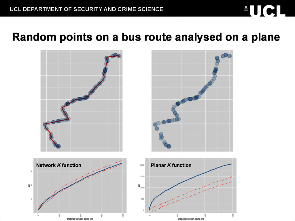 UCL DEPARTMENT OF SECURITY AND CRIME SCIENCE Ra...