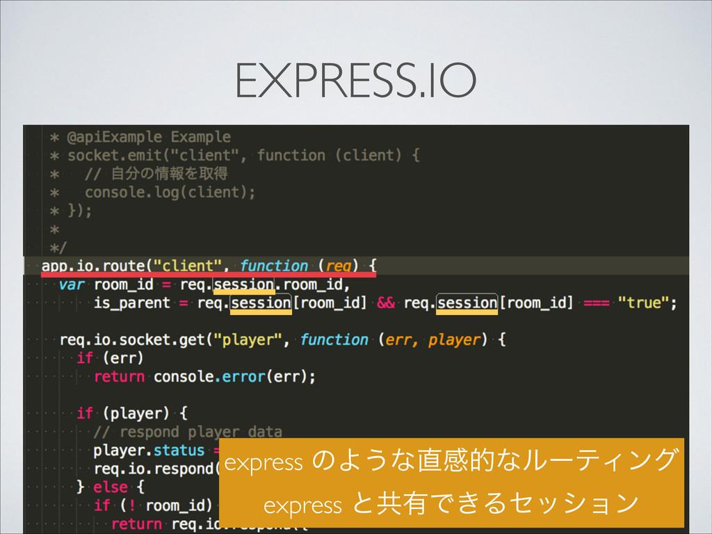 EXPRESS.IO express ͷΑ͏ͳײతͳϧʔςΟϯά  express ͱڞ...