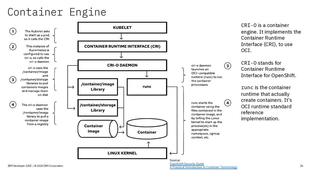 Container Engine IBM Developer A/NZ / © 2020 IB...