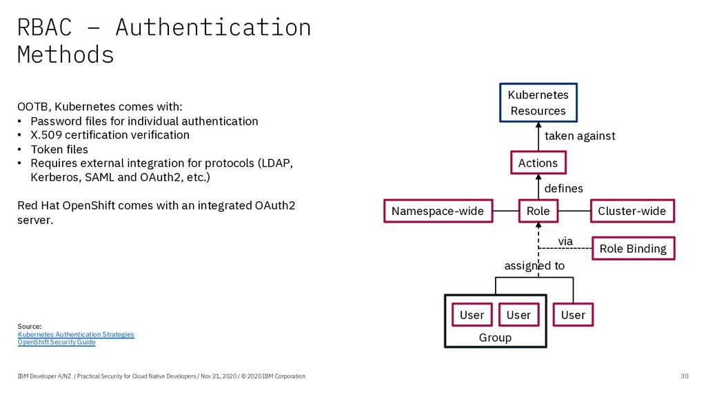RBAC – Authentication Methods IBM Developer A/N...