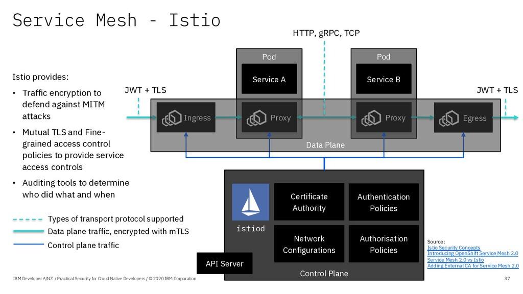 Control Plane Service Mesh - Istio IBM Develope...