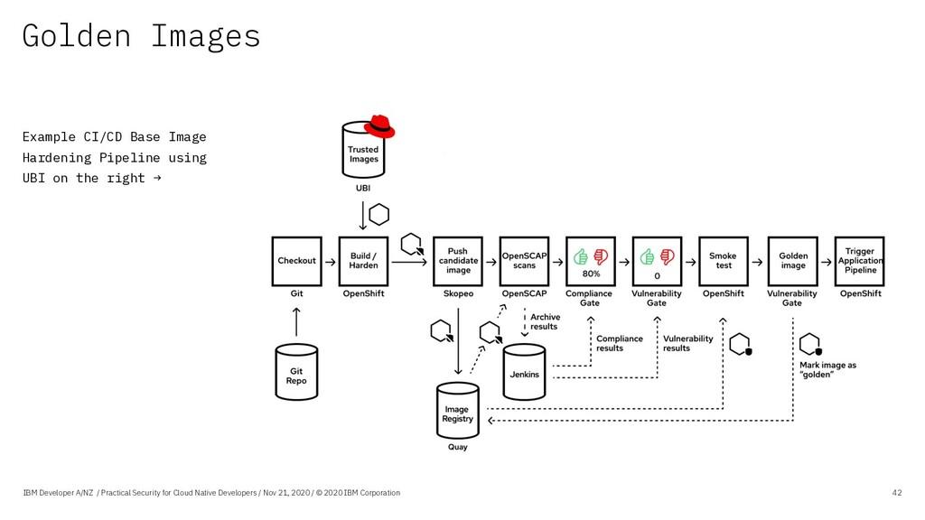 Golden Images IBM Developer A/NZ / Practical Se...