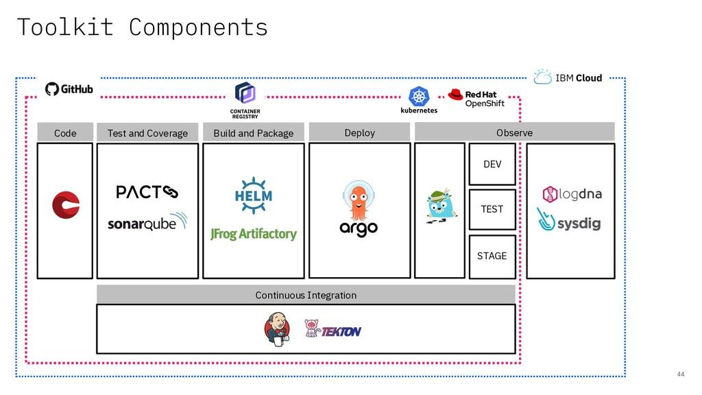44 Continuous Integration Deploy Observe Code T...