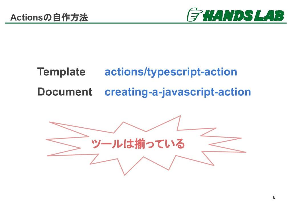 Actionsの自作方法 6 Template actions/typescript-acti...
