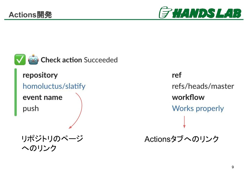 Actions開発 9 リポジトリのページ へのリンク Actionsタブへのリンク