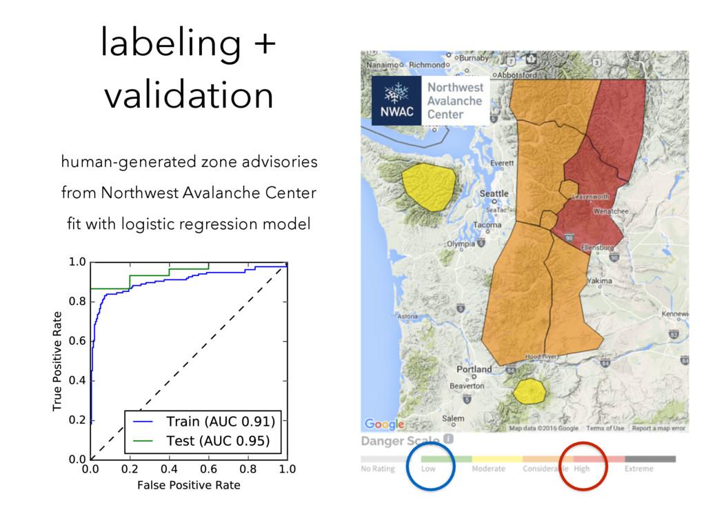 labeling + validation human-generated zone advi...