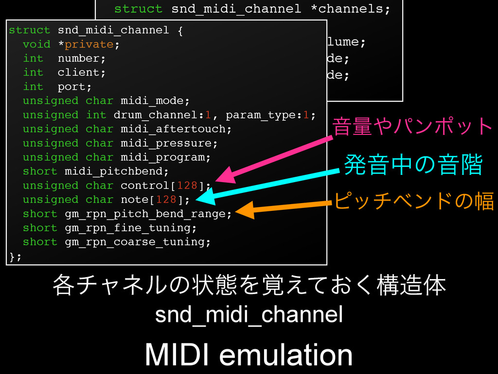 MIDI emulation ֤νϟωϧͷঢ়ଶΛ͓֮͑ͯ͘ߏମ snd_midi_chan...