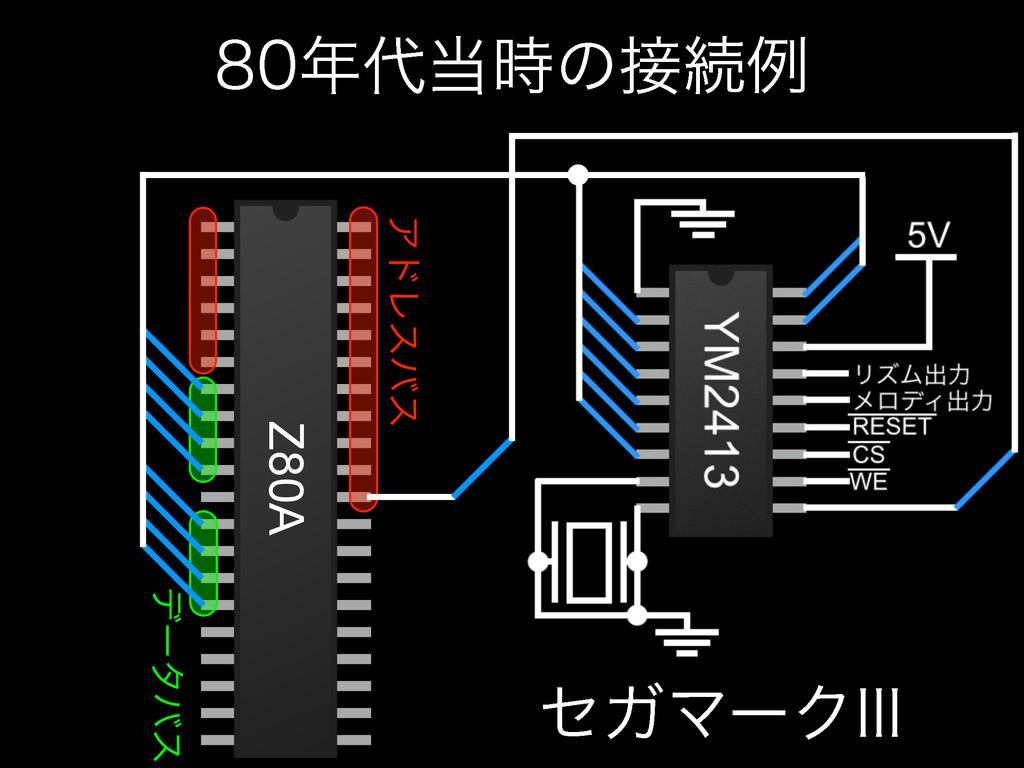 Z80A ΞυϨεόε σʔλόε ηΨϚʔΫ*** ͷଓྫ