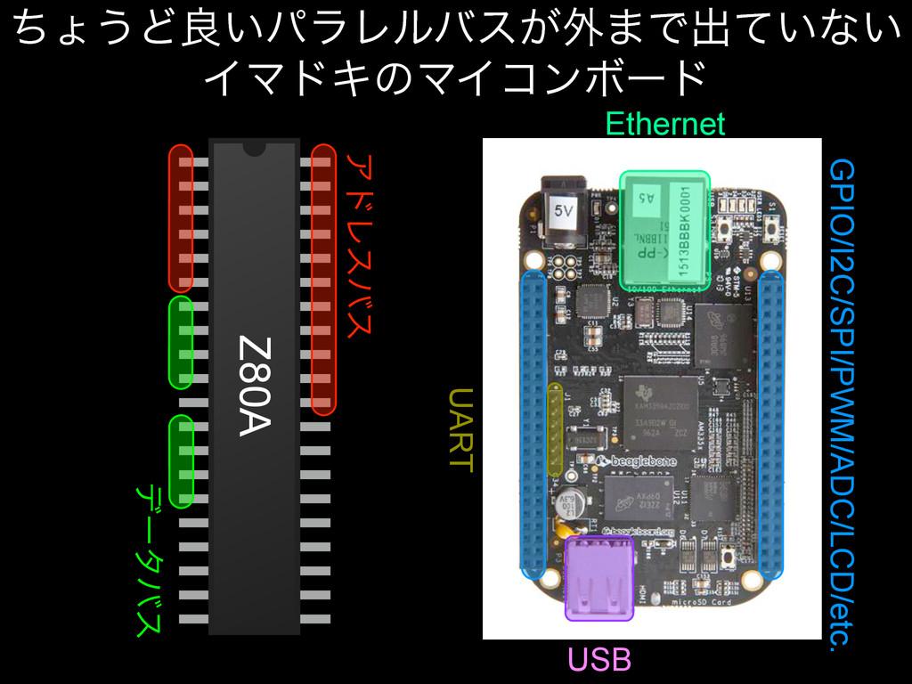 ͪΐ͏Ͳྑ͍ύϥϨϧόε͕֎·Ͱग़͍ͯͳ͍ ΠϚυΩͷϚΠίϯϘʔυ GPIO/I2C/SP...