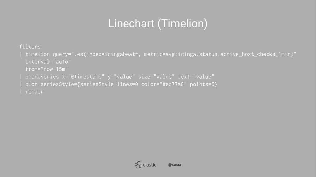"""Linechart (Timelion) filters 