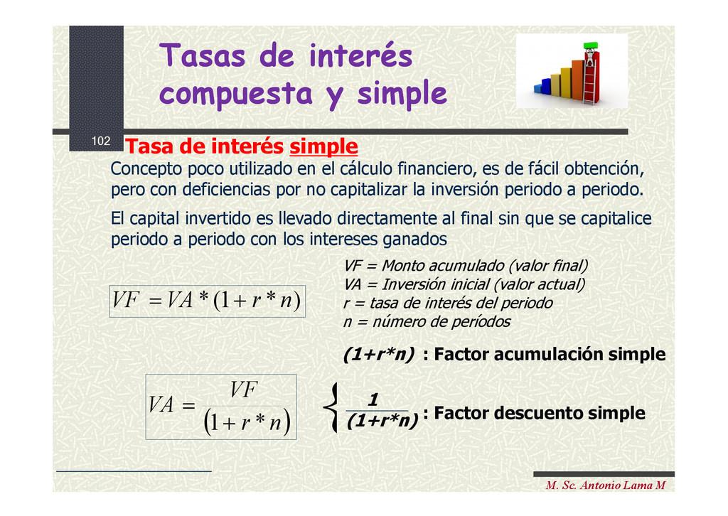 102 M. Sc. Antonio Lama M Tasas de interés comp...