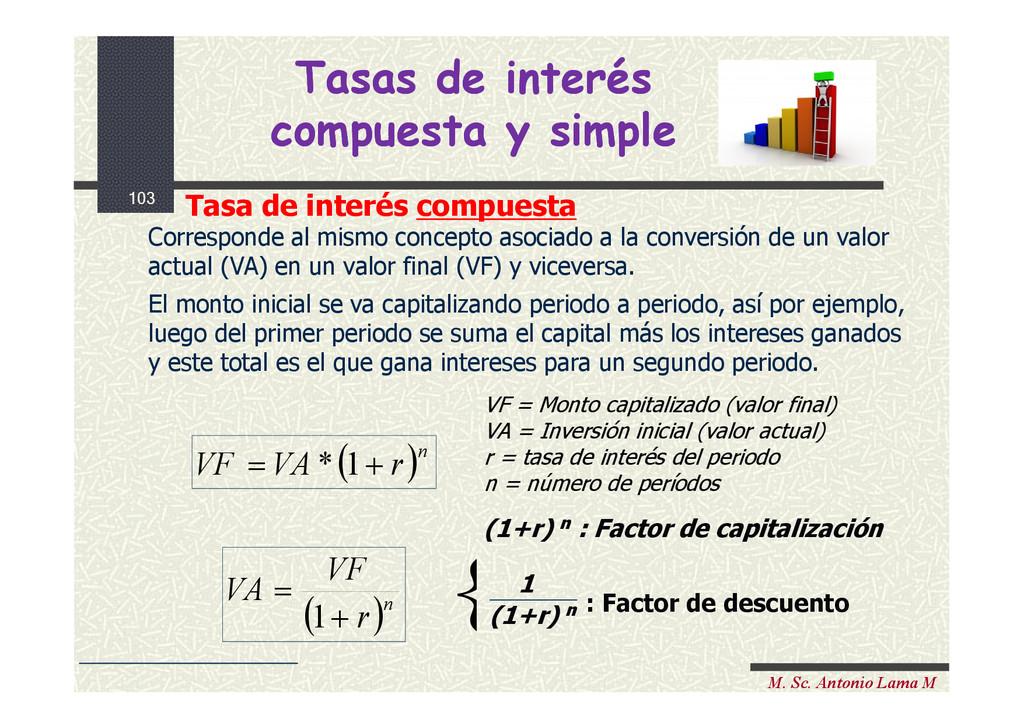 103 M. Sc. Antonio Lama M Tasas de interés comp...