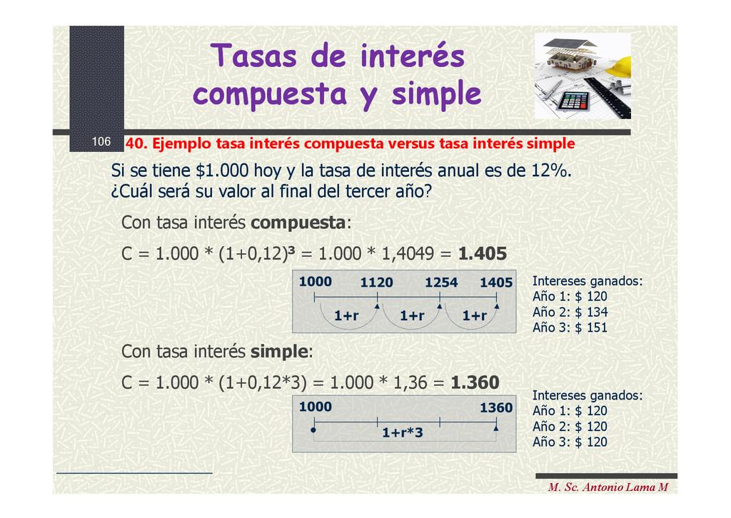 106 M. Sc. Antonio Lama M Tasas de interés comp...