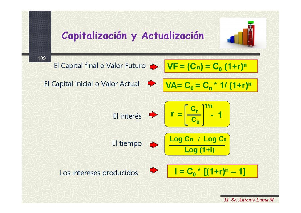 109 M. Sc. Antonio Lama M Capitalización y Actu...