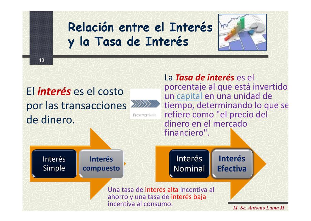 13 M. Sc. Antonio Lama M Relación entre el Inte...