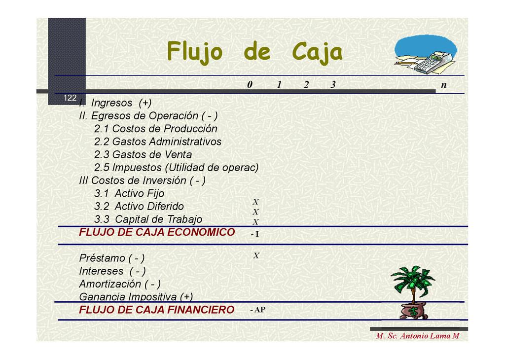 122 M. Sc. Antonio Lama M I. Ingresos (+) II. E...
