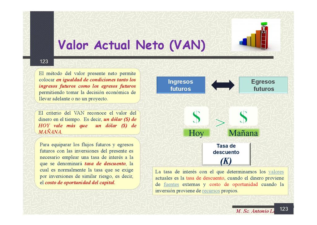 123 M. Sc. Antonio Lama M Valor Actual Neto (VA...
