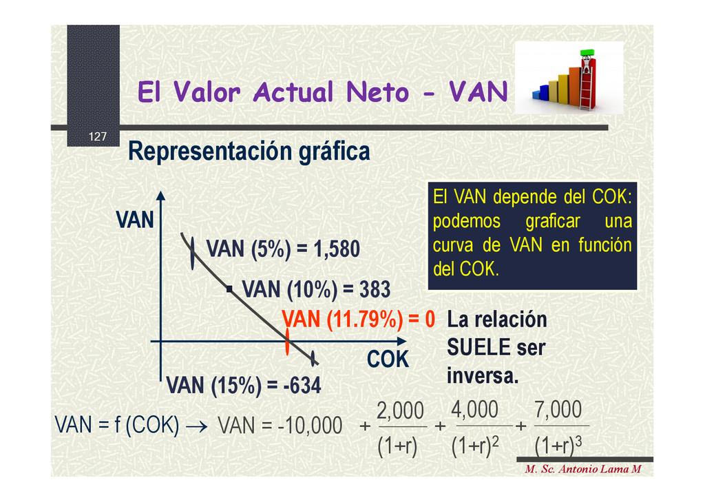 127 M. Sc. Antonio Lama M El Valor Actual Neto ...