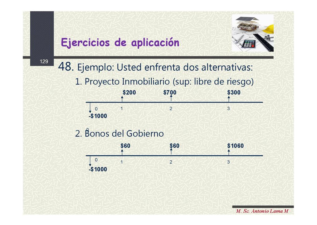 129 M. Sc. Antonio Lama M 48. Ejemplo: Usted en...