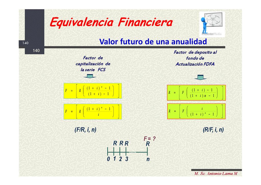 140 M. Sc. Antonio Lama M 140 Valor futuro de u...