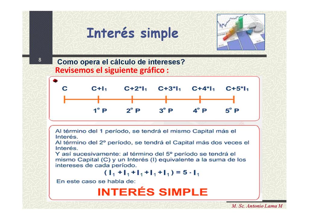 8 M. Sc. Antonio Lama M Como opera el cálculo d...