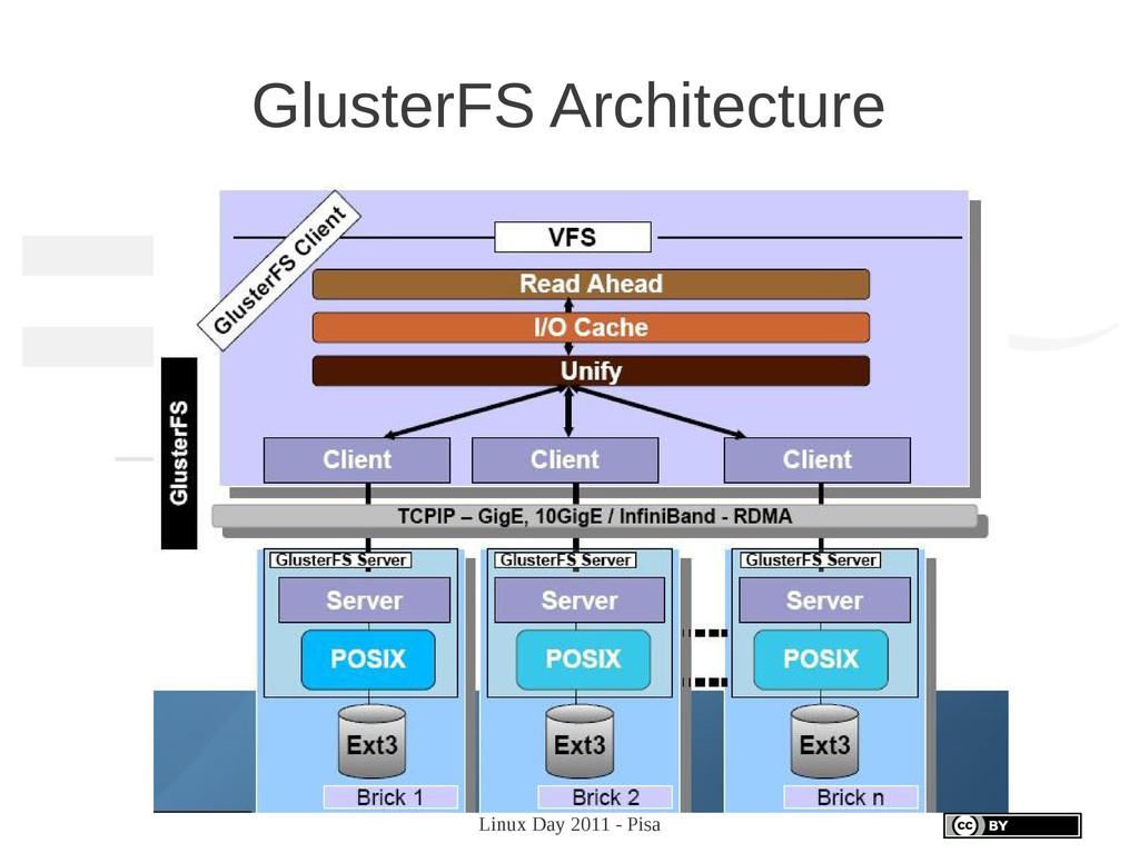 Linux Day 2011 - Pisa GlusterFS Architecture