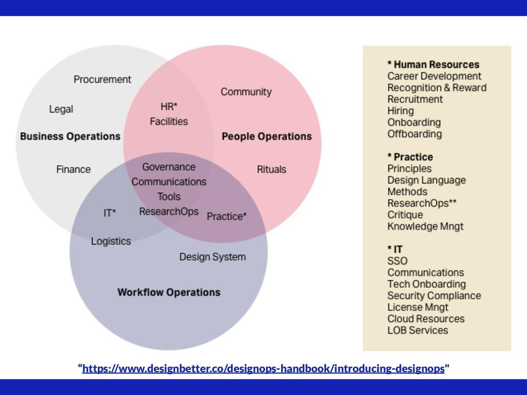 """https://www.designbetter.co/designops-handbook..."