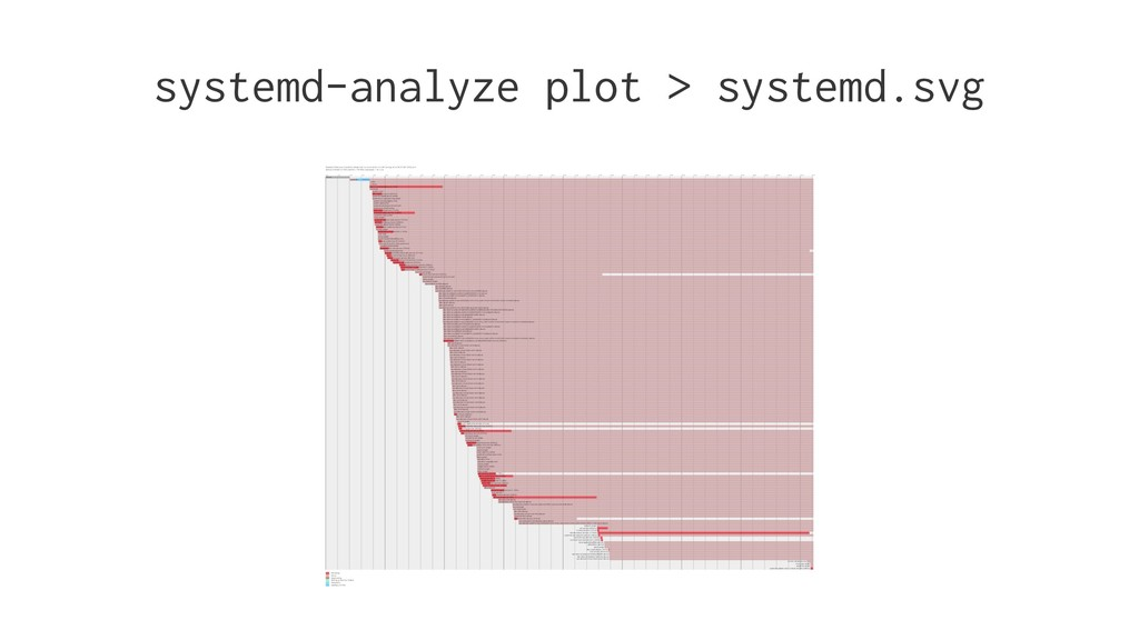 systemd-analyze plot > systemd.svg