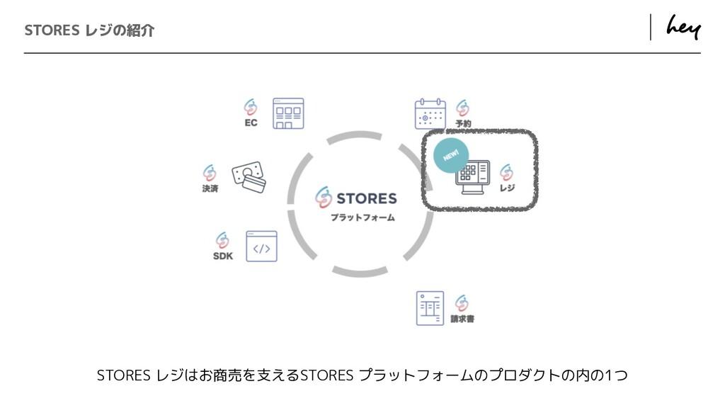 ɹ ɹ STORES レジの紹介 STORES レジはお商売を支えるSTORES プラットフォ...