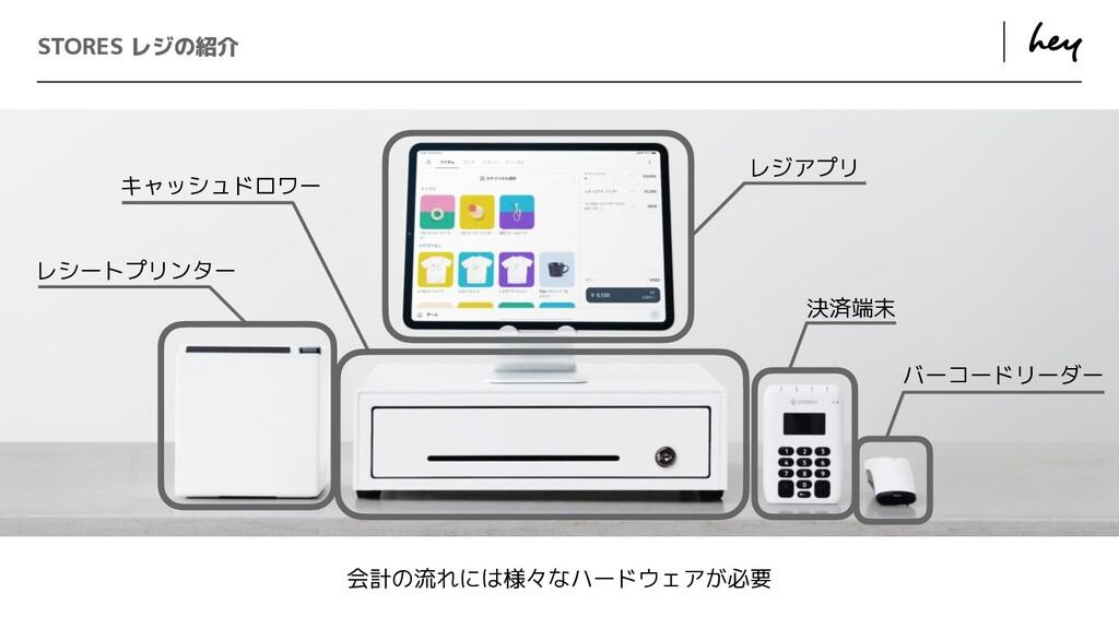 ɹ ɹ STORES レジの紹介 会計の流れには様々なハードウェアが必要 レシートプリンター ...