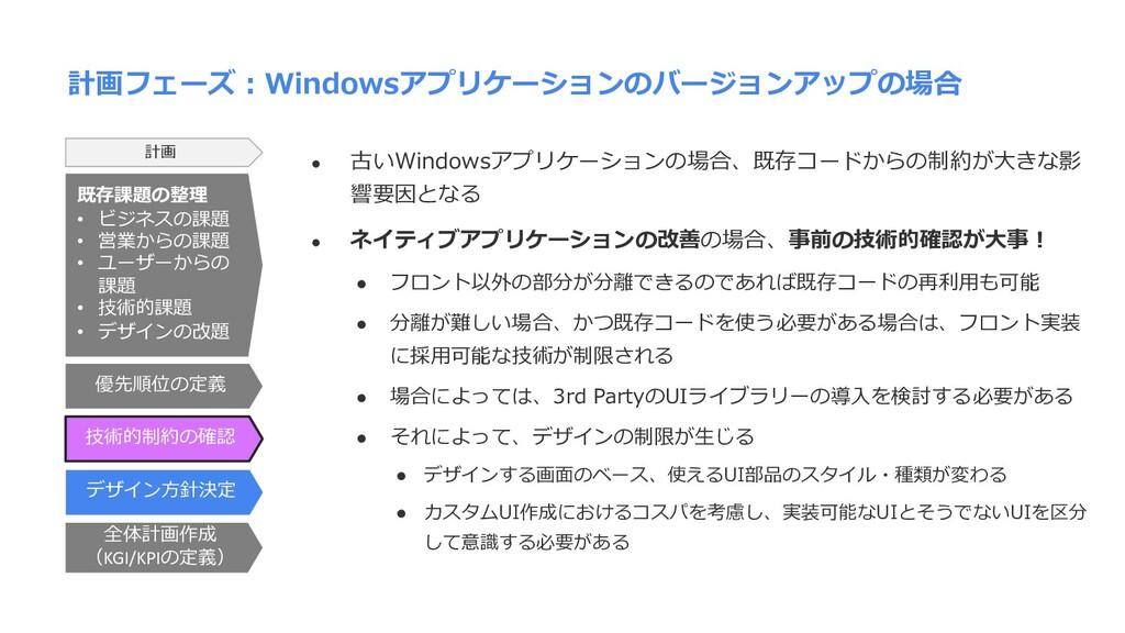 計画フェーズ︓Windowsアプリケーションのバージョンアップの場合 l 古いWindowsア...