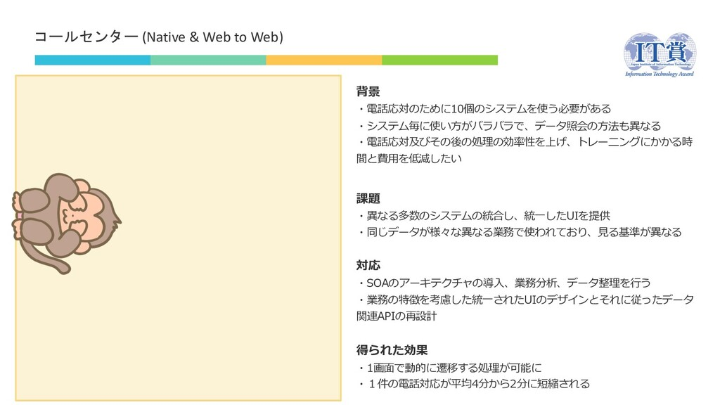 コールセンター (Native & Web to Web) 背景 ・電話応対のために10個のシ...