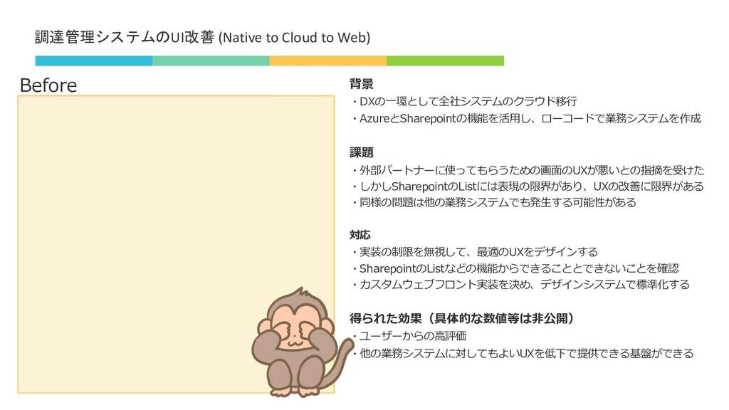 調達管理システムのUI改善 (Native to Cloud to Web) 背景 ・DXの⼀...