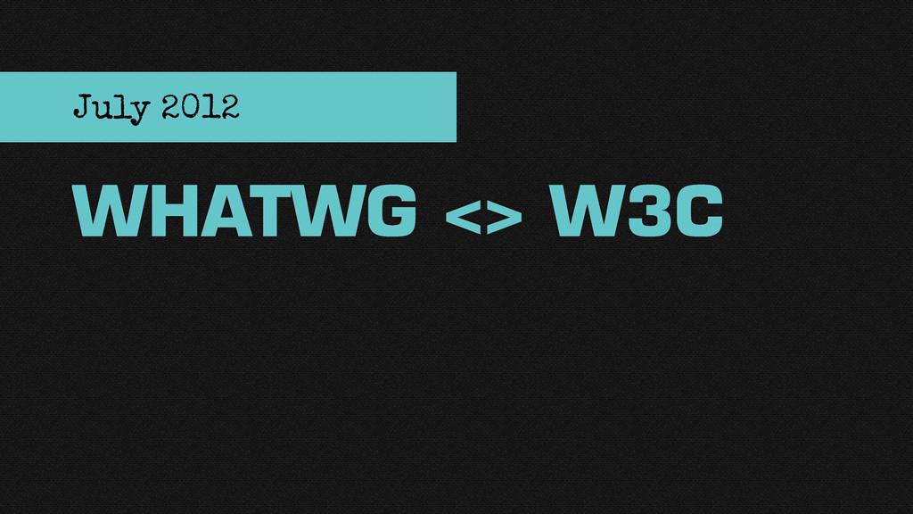 WHATWG <> W3C July 2012
