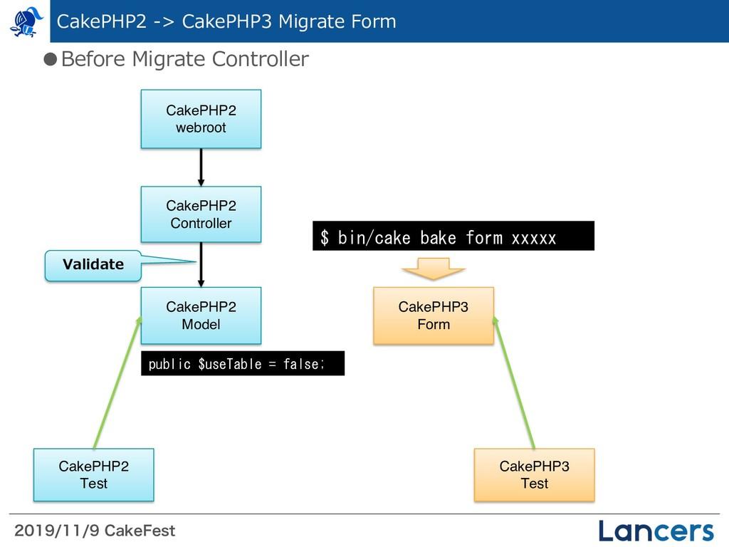 $BLF'FTU CakePHP2 -> CakePHP3 Migrate...