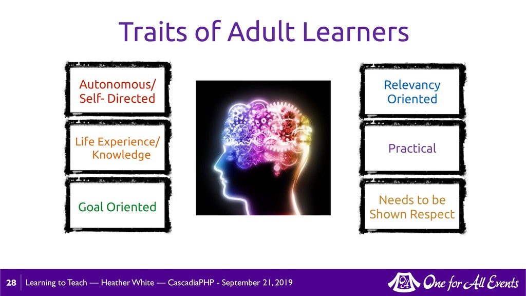 Learning to Teach — Heather White — CascadiaPHP...